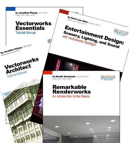 Current Printed Self Paced Tutorials